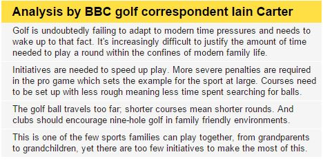 BBC Golf Correspondent Iain Carter reviews the sport of Golf